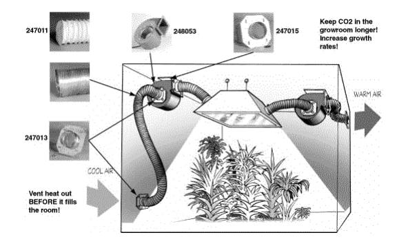room setup diagram fire alarm control panel wiring grow gw schwabenschamanen de how to set up a part 8 best 2018 rh 420bigbud com blueprints
