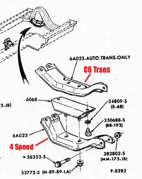 C6 Trans