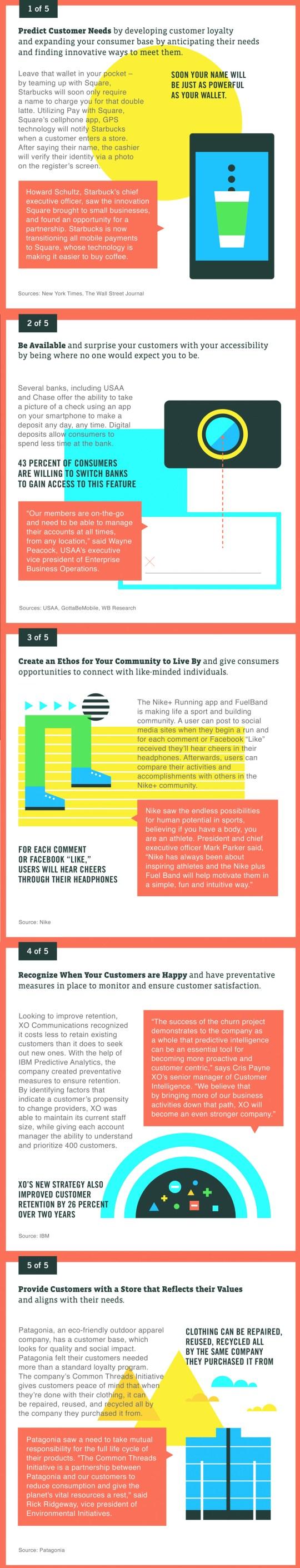 [Infographic] 5 manieren waarmee marktleiders inspelen op wat hun klanten willen