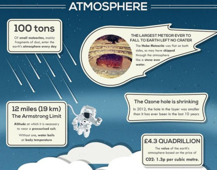 50-facts-about-earth-4