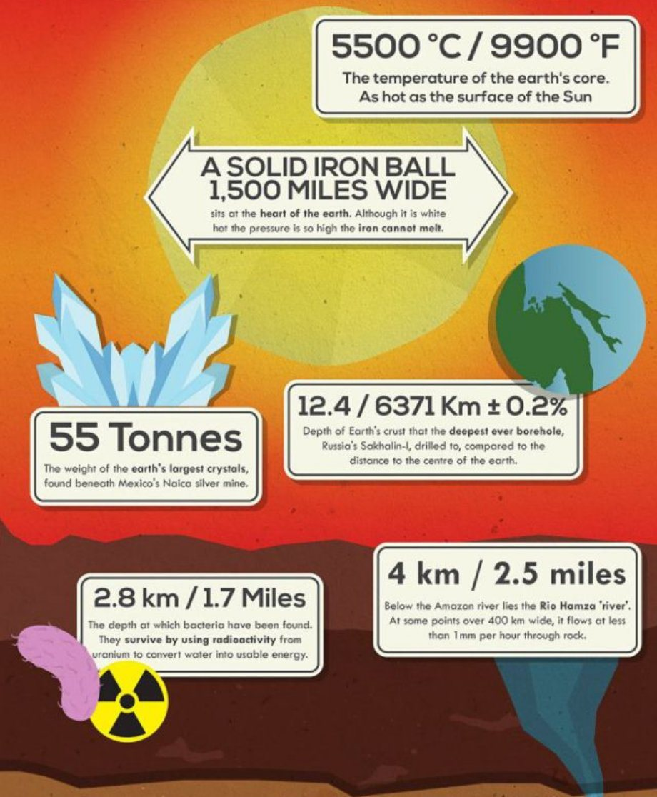 50-facts-about-earth-9