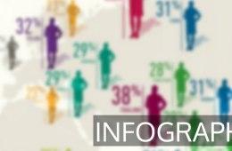 Infographic 42bis