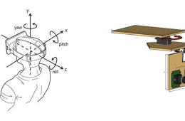Oculus Rift Drone