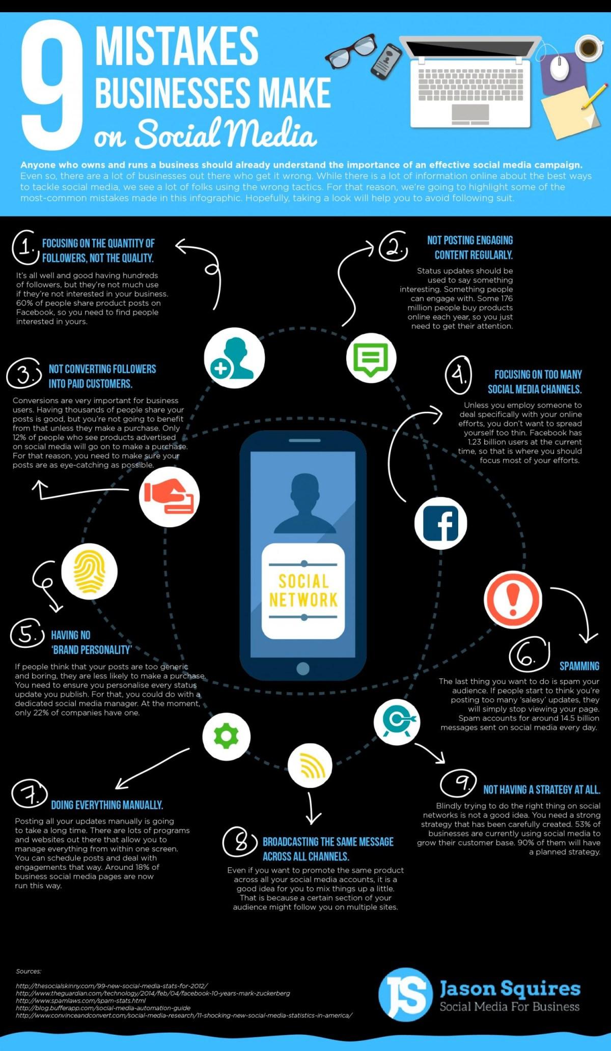 1415043050-9-mistakes-businesses-make-social-media-infographic.jpg