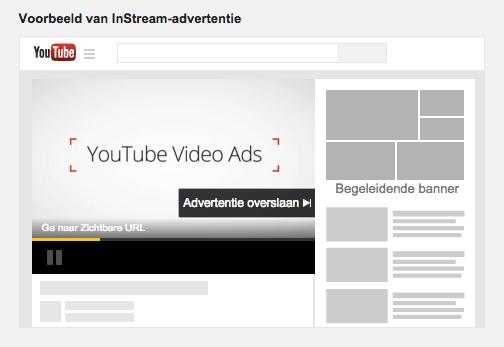 YouTube videoadvertentie