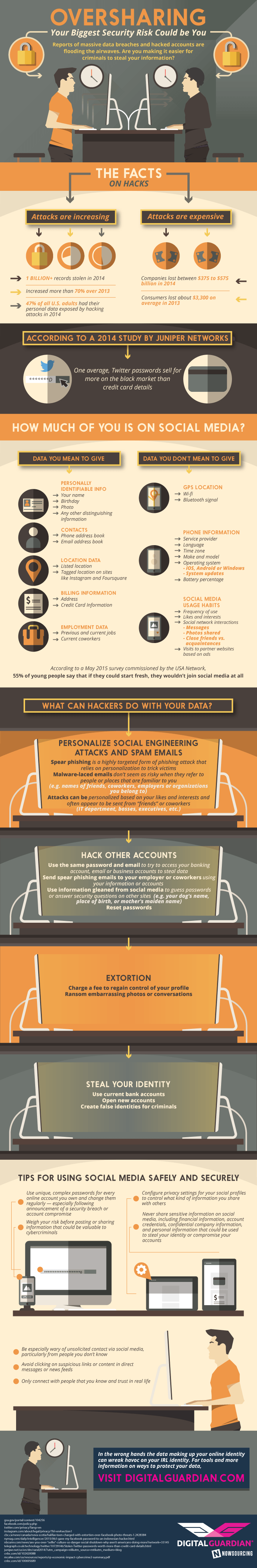 social-media-oversharing-security-risks-infographic