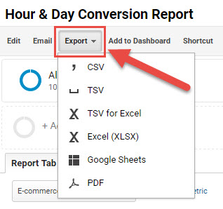 Google Analytics: Hour of Day & Day of Week Reports | Hallam Internet