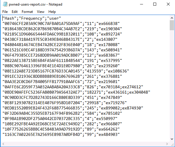 pwned-users-notepad