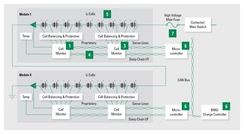 small resolution of a battery management system requires protection from threats such as overcurrents surges and esd points for circuit protection include fuses 1