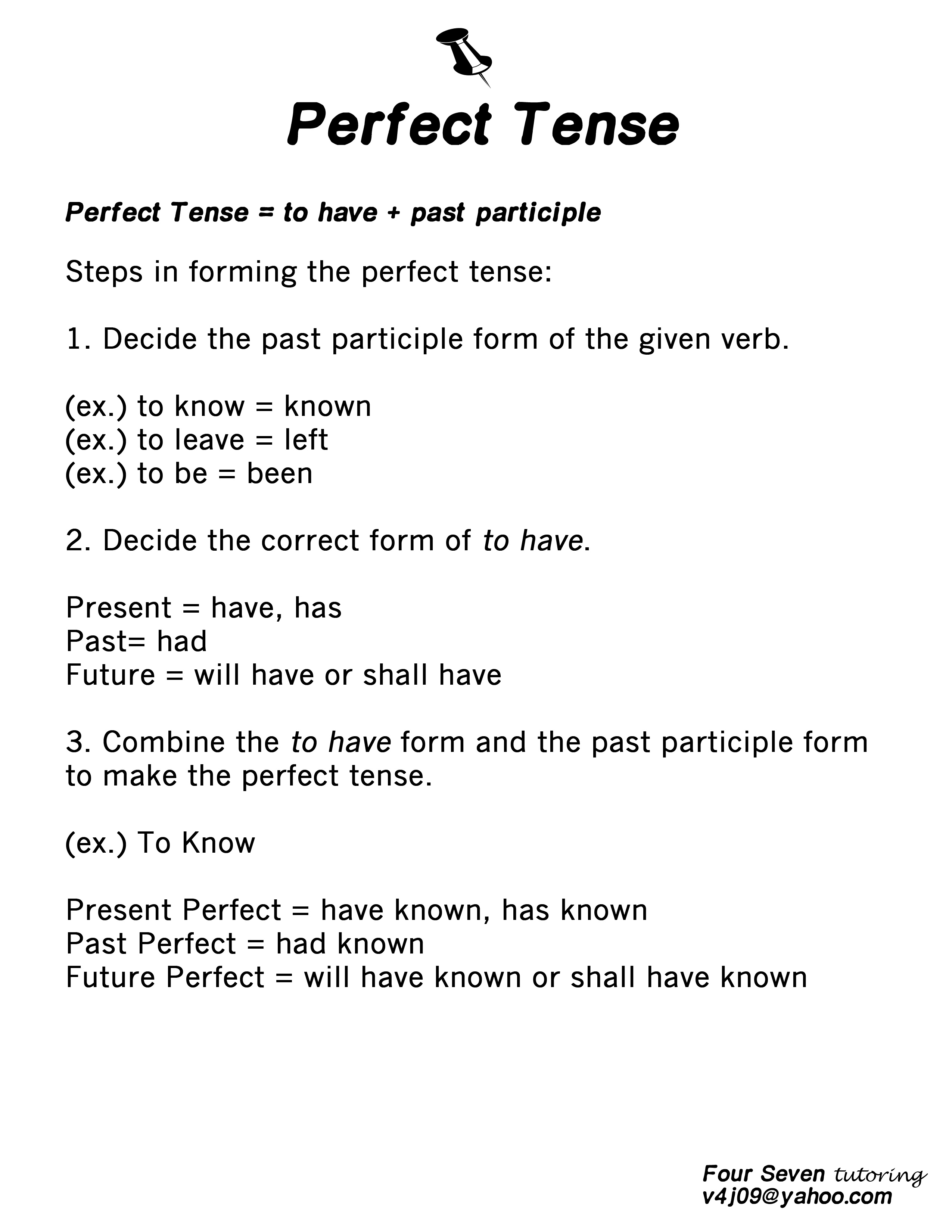The Perfect Tense Resource
