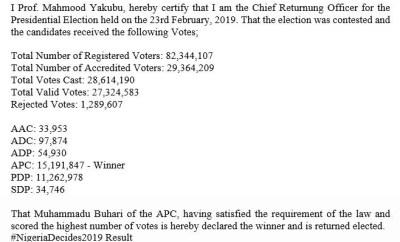 Breaking: INEC declares?Muhammadu Buhari as winner of 2019 Presidential election