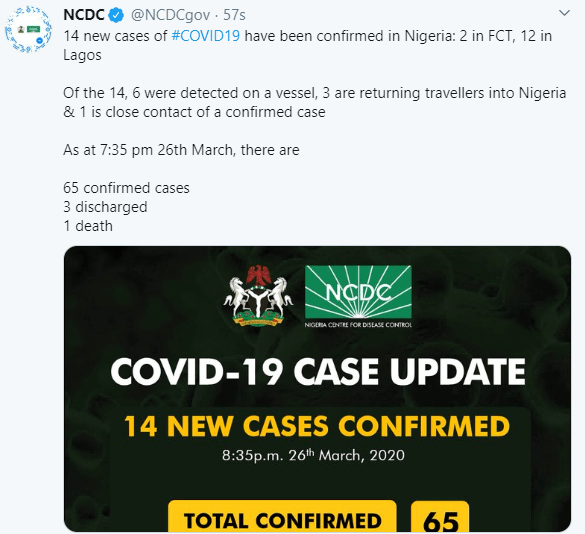 14 new cases of Coronavirus confirmed in Nigeria, Lagos 12 & FCT 2