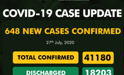 648 new cases of COVID-19 recorded in Nigeria