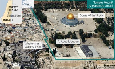 Temple Mount map