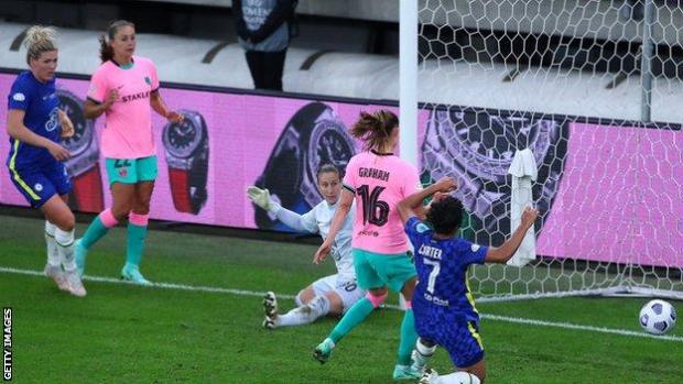 Caroline Graham Hansen scores for Barcelona