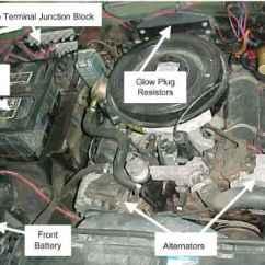 1984 Chevy C10 Wiring Diagram Suzuki Cultus Car Electrical 1985 Cucv M-1009