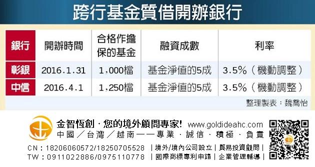 臺-幫臺股找5,000億元活水 跨行基金質借 彰銀,中信搶先上路