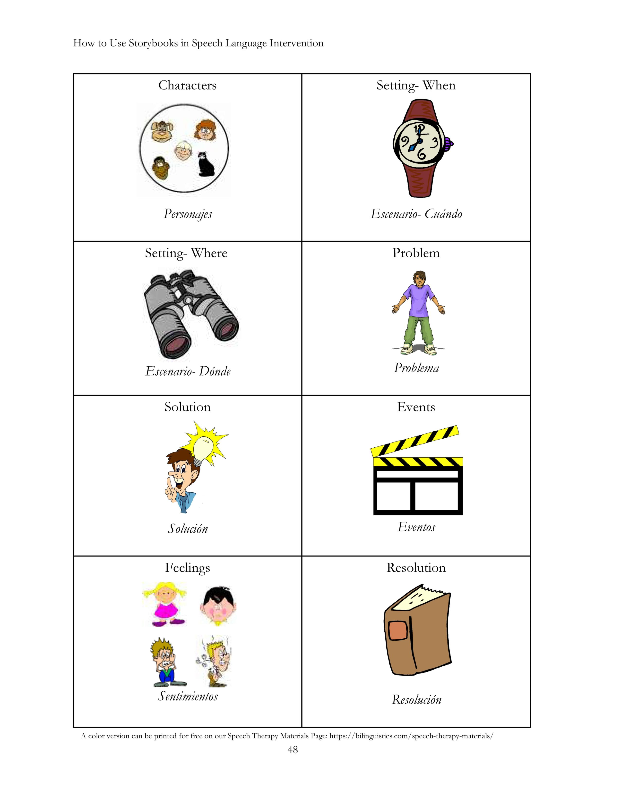 Speech Therapy Materials And Free Resources
