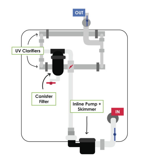 small resolution of 1 inline pump