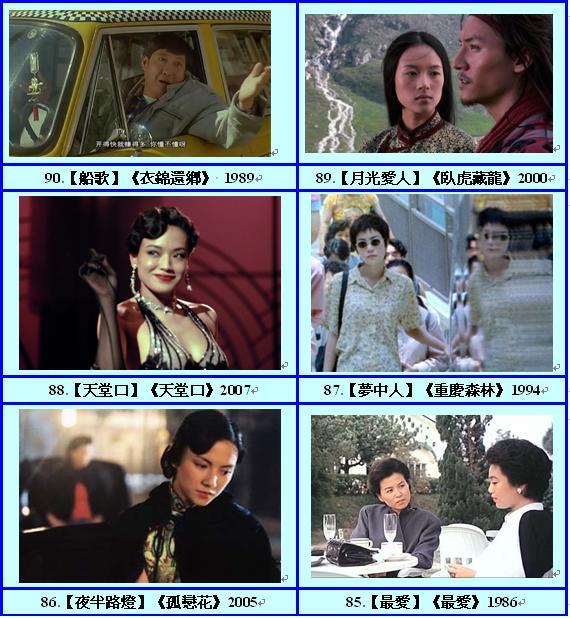10月12日電影最前線節目重點 - 藍色電影夢