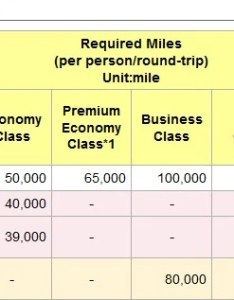 Jmb north america award chart also best ways to redeem japan airlines jal mileage bank miles rh upgradedpoints