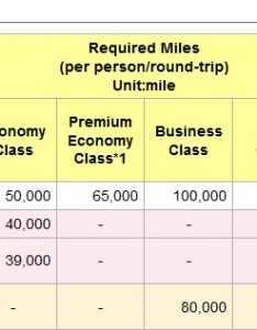 Jmb north america award chart also best ways to redeem japan airlines jal mileage bank miles for rh upgradedpoints