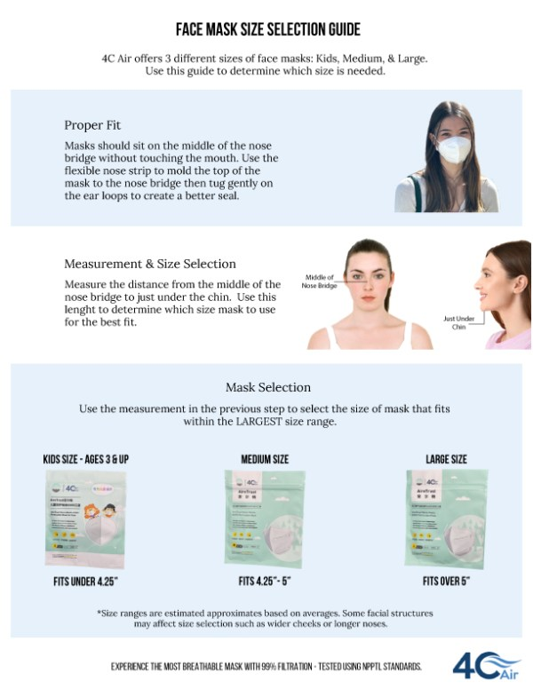 Face Mask Size Selection Guide