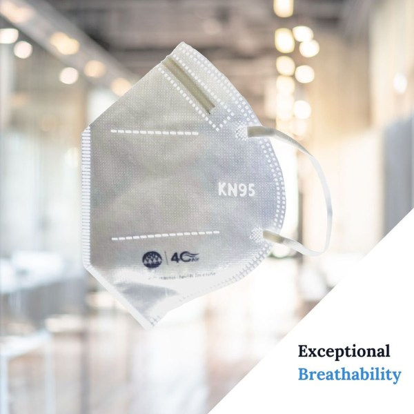 Nano Mask Breathability