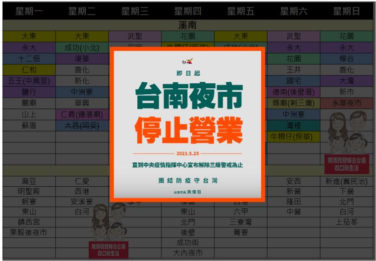 【台南美食】2021台南夜市一覽表總整理,台南夜市懶人包,來台南逛夜市就靠這一篇!