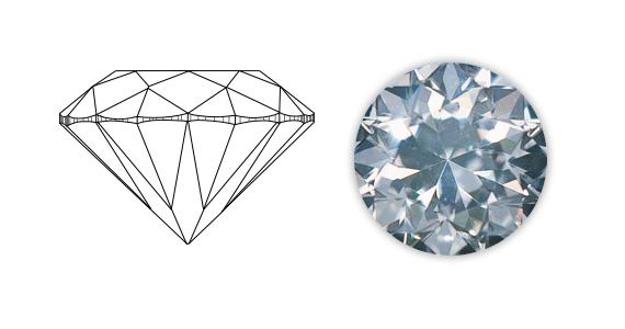what is diamond cut