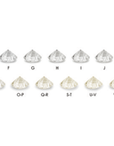 Diamond color chart the official gia scale also cs rh csa