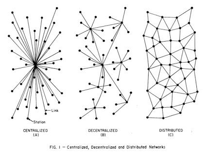 meetup pour la decentralisation du net