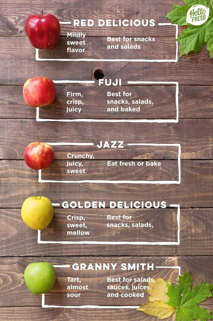 best apples for baking-snacking-cooking-HelloFresh