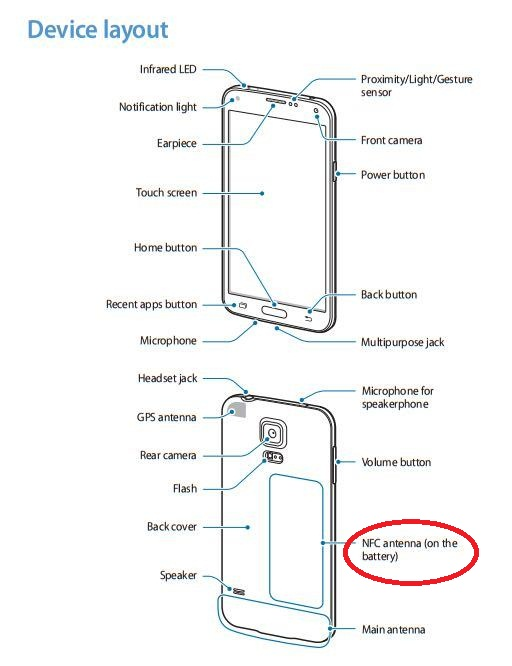 Benarkah Ada Penyadap di Baterai Smartphone Samsung? Ini