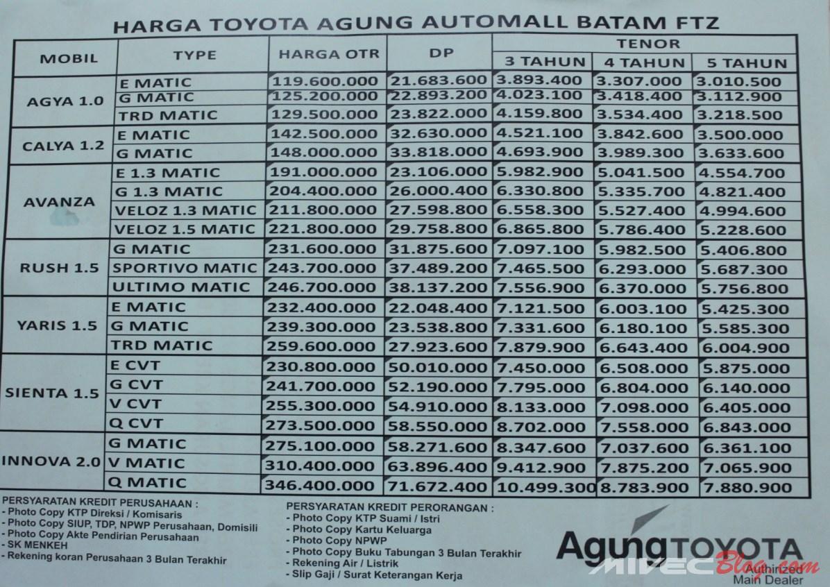 toyota yaris trd 2017 indonesia review all new kijang innova diesel diperkenalkan di batam, ini harga calya | mivecblog.com