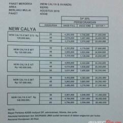 Toyota Yaris Trd Sportivo Cvt Grand New Avanza G 1.3 Diperkenalkan Di Batam, Ini Harga Calya | Mivecblog.com
