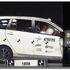 Uji Tabrak Grand New Avanza Spesifikasi Veloz 2017 Perbandingan Antara Xenia Ertiga Datsun Go Hasil Toyota Calya