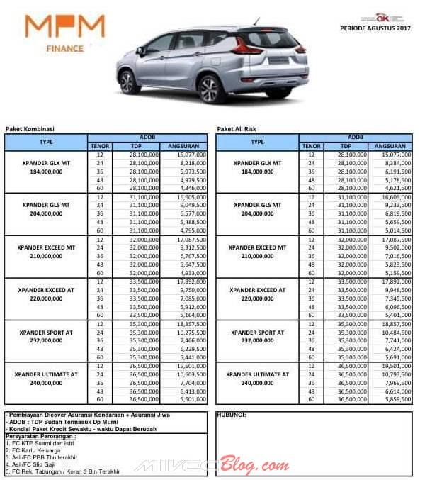 toyota yaris trd sportivo 2017 brand new camry hybrid daftar harga mitsubishi xpander di kota batam beserta ...