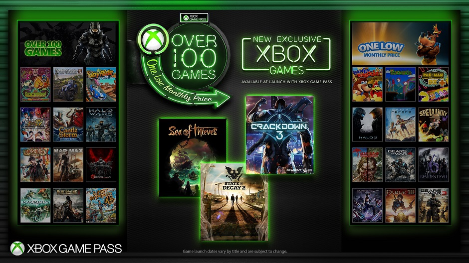 XBOX One's Game Pass Debuts 8 New Titles