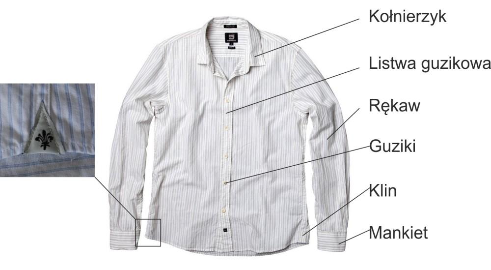 męskiej koszuli