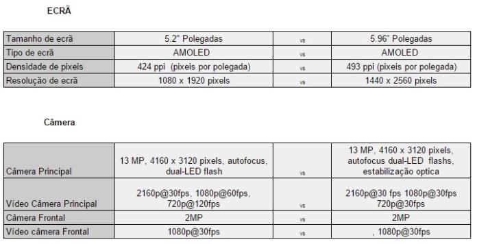 Moto x 2014-Nexus 6.2jpeg