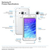 Samsung-Z1-Specs copy
