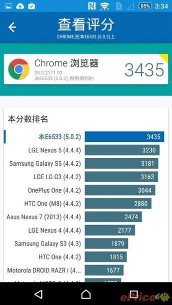 Xperia-Z3-Vellamo-Browser-score