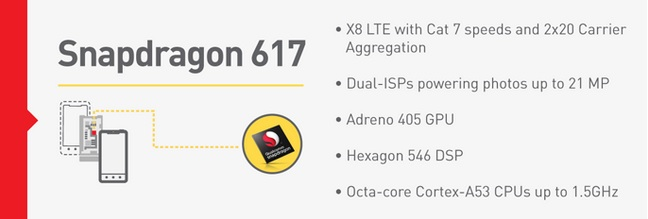 Snapdragon 617