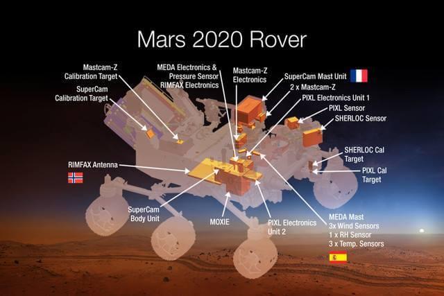 Mars 2020 2