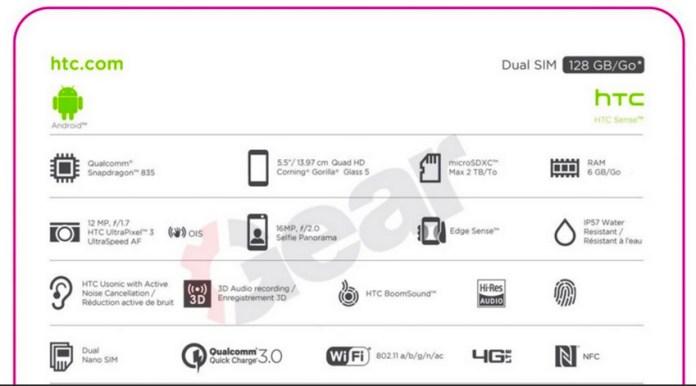 Alegadas especificações do HTC U 11