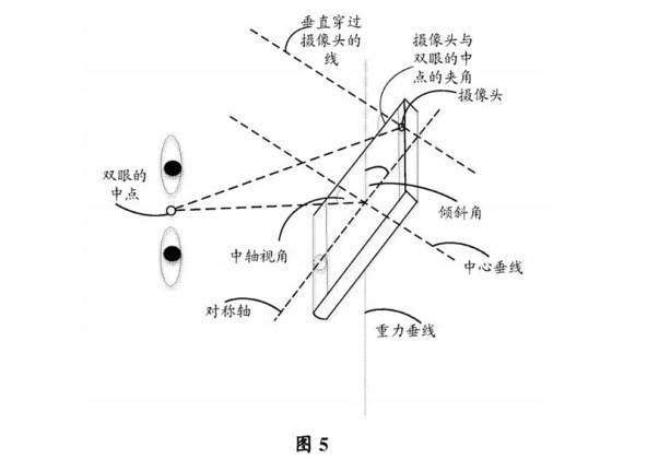 Huawei 3D smartphones patente