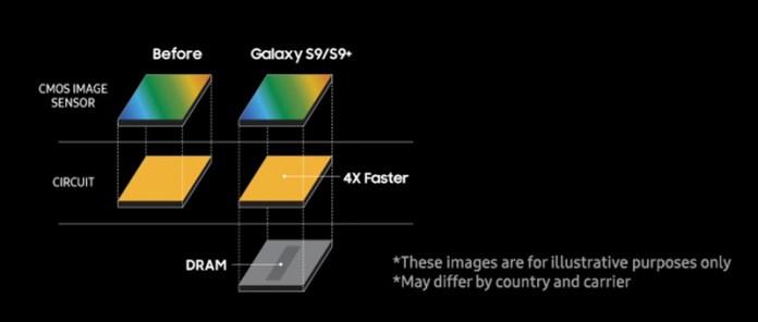 câmara super-lenta Samsung Galaxy S9