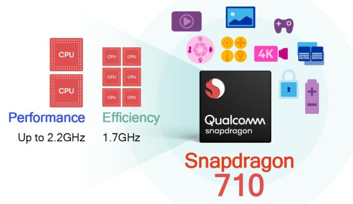 Qualcomm Snapdragon 710 Android tecnologia