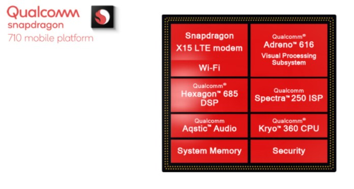 tecnologia Qualcomm Snapdragon 710 Android 2
